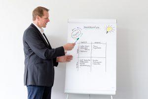 LuWe-Solution-Kundenorientiert